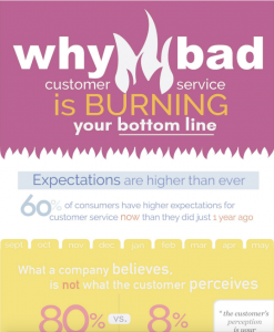 11 Bad Customer Service Examples