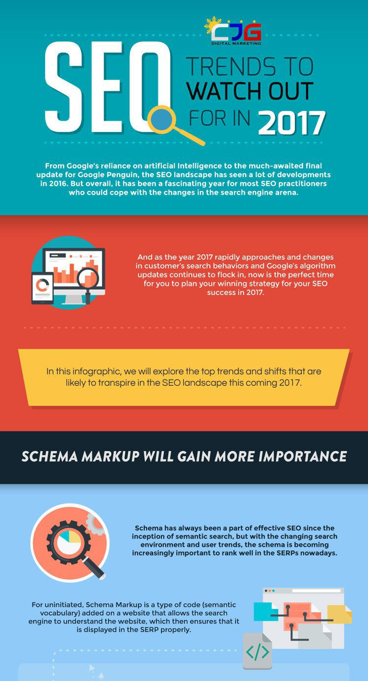 Marketing infographic of 2017 SEO trends