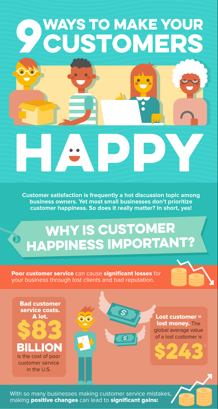 Marketing infographic about keepingcusomemrs happy