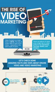 The Rise of Video Marketing e