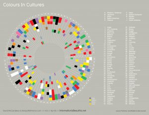 Meaning of colour marketing infographic